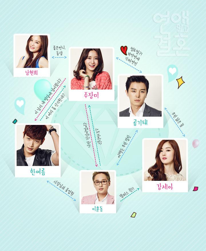 ✓ 50+ Drama Korea Komedi Romantis Terlucu Paling Populer Wajib di Tonton